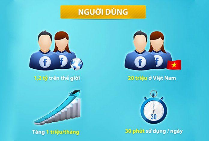 Một trang web bán hàng vé máy bay tốt chắc chắn thu hút được nhiều nhu cầu tìm kiếm của khách hàng